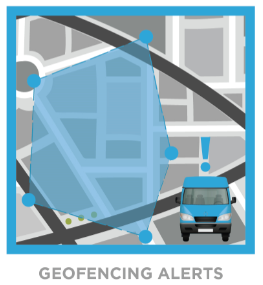 GeoFence Alerts